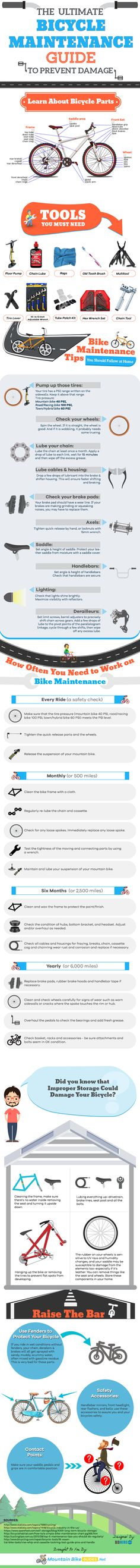 Some bicycle enthusiasts are hesitant at the idea of maintaining their own bicycle and as a result, end up spending a lot of money on an exercise that they could easily have handled on their own. But do you know that it is actually easy and fun to maintain your bike on your own? Here is an infographic courtesy of MountainBikeGuides.Net that aims to be an ultimate guide on bicycle maintenance.
