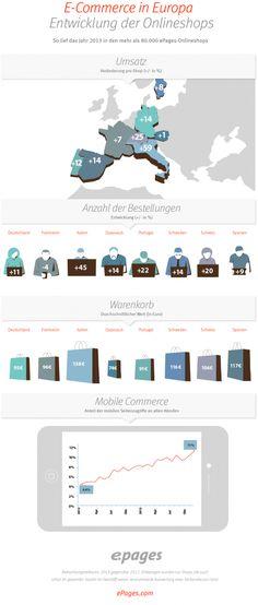 ePages_E-Commerce-Europa_Onlineshops_2012-2013