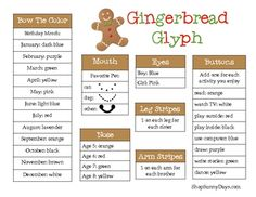 FREE Gingerbread Glyph-I'm thinking the older students could possibly write about their glyph