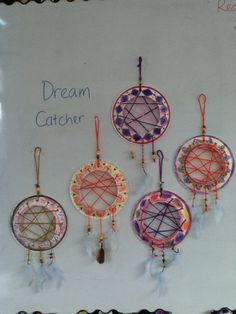 Using paper plates, feather, beads, markers, and yarns to make dream catcher.