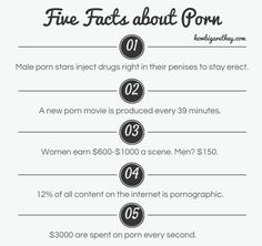 Five facts about porn