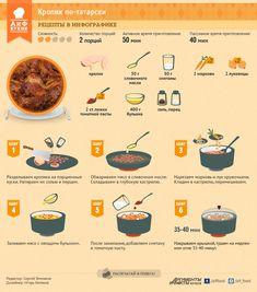 Как приготовить кролика по-татарски | ИНФОГРАФИКА:Рецепты | ИНФОГРАФИКА | АиФ Казань
