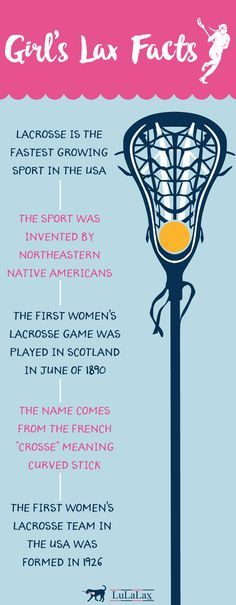 """Check out these """"Lax Facts"""" on the history of girl's lacrosse! (from LulaLax) Lacrosse Quotes, Girls Lacrosse, Lacrosse Sticks, Team Mom, Sports Mom, Field Hockey, Healthy Dog Treats, Fast Growing, Facts"""