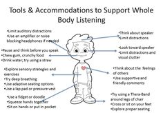 Being ‪#‎Mindful‬: Tips, Tools & Accommodations for Whole Body ‪#‎Listening‬. Let's be sensitive to the unique abilities of each person: http://socialthinking.com/Articles…. Fantastic article from Elizabeth Sautter!