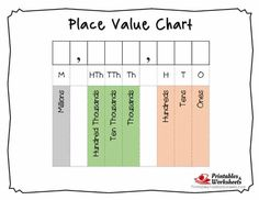 Free Place Value Chart Decimal Place Value Chart A  Teaching