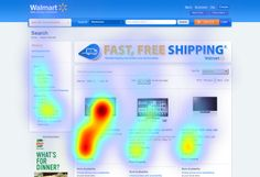 Eyetracking Study Reveals What People Actually Look At When Shopping Online.