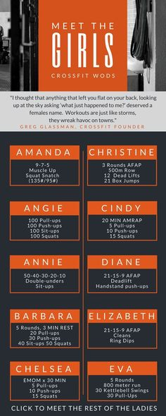 """Whether you're new to CrossFit or looking for a WOD repeat here's a proper introduction to """"The Girls."""""""