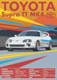 Toyota Supra Mk4, Toyota Celica, Toyota Corolla, Tuner Cars, Jdm Cars, Mk1, Jdm Wallpaper, Japan Cars, Nissan 350z