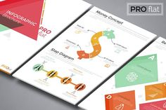 Pro Flat Infographic Brochure 10 by AndrewKras on @creativemarket