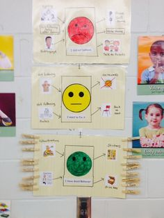 Here is your basic #MultiFlow Thinking Map Using Thinking Maps for Classroom Management - The Official Thinking Maps ® Blog