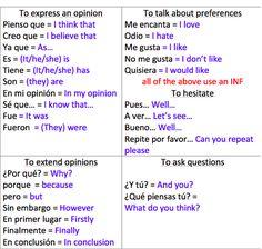 Useful phrases in Spanish   #learnspanish  #espanol  http://www.uniquelanguages.com/#/spanish-courses/4578955779
