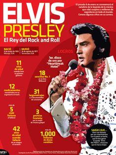 El pasado 8 de enero se conmemoró el natalicio de la leyenda de la música que robó suspiros a millones de seguidoras en todo el mundo. #Infographic