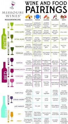 Missouri Wine and Food Pairing | There's a Missouri wine for that! (Whatever that may be)