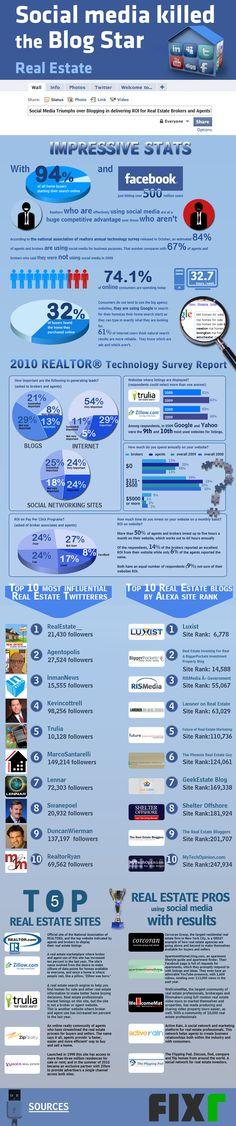 El Social Media asesinó la estrella del blog #infografia #infographic