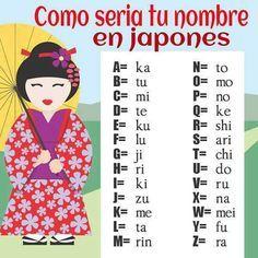 Cómo sería tu nombre en japonés
