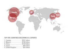 U.S. Exports, 2011 : NPR
