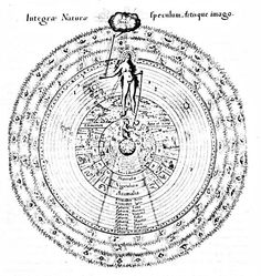 Robert Fludd and His Images of The Divine, see all on google images