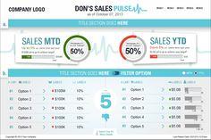 beautiful sales dashboards - Google zoeken