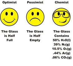 I usually say I'm a realist and that the glass is full, half with water and half with air; but this is just way more accurate