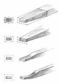 Resultado de imagen de sharpening a graver