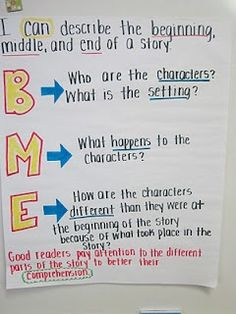 Fabulous Fourth Grade: Anchor Charts   I'm going to make a binder of all my anchor charts. What a great resource!