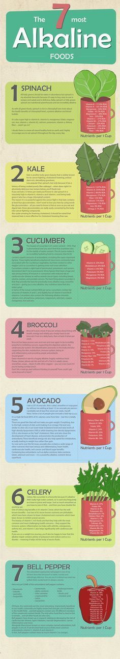 """7 Most Alkaline Foods : """"When you eat alkaline foods, your body tends to emulsify fat, thus making it far easier for the body to digest and eliminate toxins. """" Here is a handy little infographic found on Pinterest featuring some of the most alkaline foods on the planet (7). *** Subscribe via email for […]"""