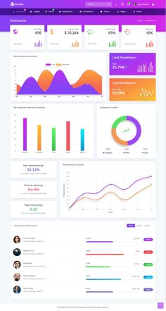 Buy Amtos- Next Level Creative Admin HTML Template Design by SprukoSoft on ThemeForest. Amtos- Next Level Creative Admin HTML Template Design. Dashboard Template, Dashboard Design, Business Dashboard, Dashboard Ui, Free Website Templates, Email Templates, Web Template, Web Layout, Layout Design