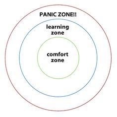 Kom uit je comfort zone!