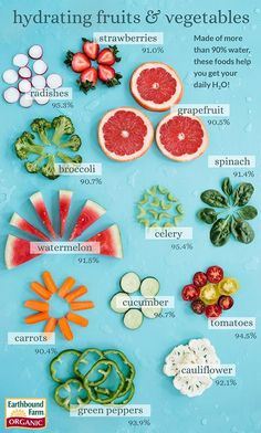 Hydrating fruits and veggies