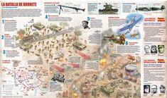 batalla de Brunete World History, World War, Spanish War, Napoleonic Wars, German Army, Military History, Wwii, Illustration, Infographics