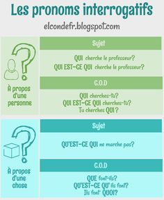 Qui, qu'est-ce qui, qu'est-ce que, etc French Learning Games, Teaching French, French Expressions, French Words, French Quotes, French Class, French Lessons, Learn French, Learn English
