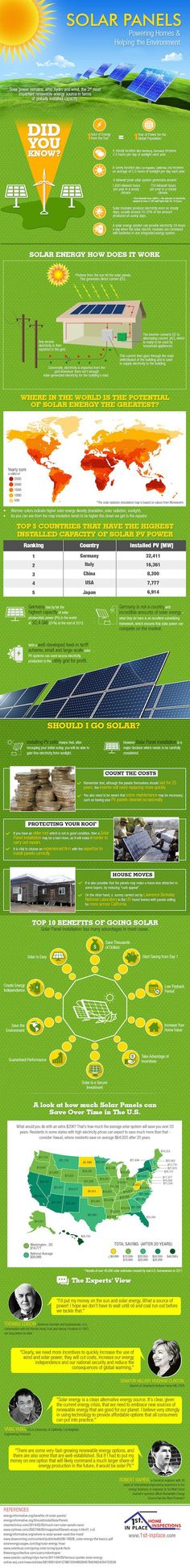 How solar panels work, and the benefits of going solar. #Infographic