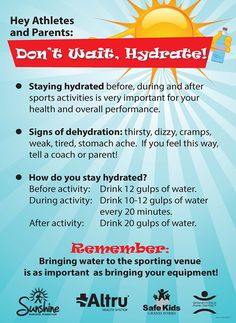 Hydration is so important!!  ARE YOU HYDRATED!!