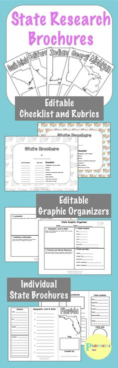 This is a NO PREP activity! Students gain and apply skills by working to create a travel brochure. There are Trifold Brochures with the 50 states shape on it, Editable Rubrics, & Checklists available to customize. The first set is focused on culture and the second set is places of interest and facts. The graphic organizers, postcards, speech outline, or website homepage drawing can be added to enhance or for differentiated instruction. #StateResearch #TpT #PurposefulPlans
