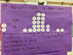 Hodges Herald: What's Your Shoe Size? - Dot Plots