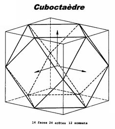 Cuboctaèdre