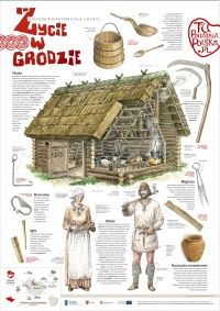 Turystyka Gniezno | ☛ ۞  765 pl https://de.pinterest.com/kingajaronczyk/polish-folklore-creatures/