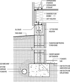 footing2.gif (640×512) | Building foundation, Wall section ... |Concrete Block Wall Foundation Design Details