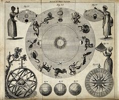 Astronomy;_the_twelve_signs_of_the_zodiac,_with_other_astron_Wellcome_V0024913.jpg (2932×2468)