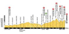 Stage 5 - Limoges to Le Lioran, 216km - Wednesday July 6 http://www.bicycling.com/racing/tour-de-france/what-you-should-know-about-the-stages-of-the-2016-tour-de-france/slide/6