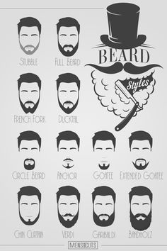 A Guide To The Best Beard Styles That Will Make You A Dandy ? The best long full and short trimmed fade beard styles for men. Learn all the best mens beard shape options including Arab and black men. Trimmed Beard Styles, Faded Beard Styles, Beard And Mustache Styles, Beard Styles For Men, Hair And Beard Styles, Short Beard Styles, Types Of Beard Styles, Goatee Beard, Men's Fashion Styles