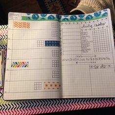 A blank weekly set up in my bullet journal. BuJo Moleskine Washi