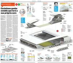 Inside view: The 12 Brazilian stadiums infographic series | Visual Loop