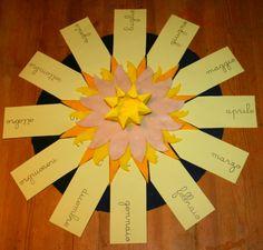 Sole Montessori