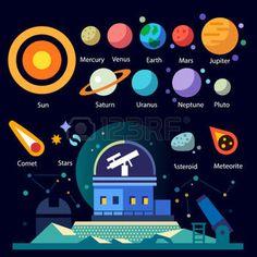 40866087-sistema-solar-observatorio-todos-los-planetas-y-las-lunas-de-las-estrellas-dom-cometas-meteor-conste.jpg (350×350)