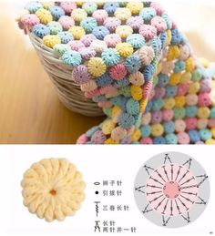 Crochet YoYo Puff Free Pattern and Video Tutorial via Creativities. Click below link for free pattern… YoYo Puff Crochet Pattern Click below link for video tutorial… Macaron Blanket Discover thousands of images about Crochet Macaron Stitch Blanke Crochet Diy, Crochet Motifs, Crochet Diagram, Crochet Chart, Crochet Squares, Crochet Blanket Patterns, Love Crochet, Crochet Granny, Baby Blanket Crochet