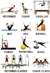 Pilates equipment. What a verity