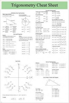 TRIGONOMETRY Cheat Sheet Poster USER FRIENDLY educational Brand New. Will ship in a tube. - Multiple item purchases are combined the next day and get a discount for domestic and in Math Cheat Sheet, Cheat Sheets, Math Skills, Math Lessons, Math Tips, Piano Lessons, Chemistry Lessons, Trigonometry Worksheets, Excel Tips