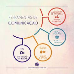 Oferecemos consultoria personalizada para cada tipo de negócio: http://www.ceucomunicacao.com.br  #ceucomunicação #comunicação #foco #rp #assessoriadeimprensa #marketingdigital #midiassociais  #marketing #consultoriaestratégica