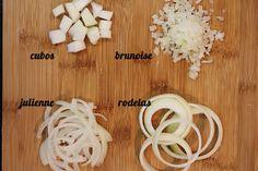 Maneiras de cortar a cebola.